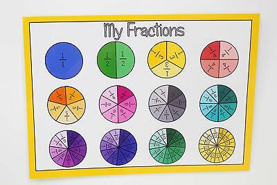 Fractions Maths A4 Wall Display Poster Home School Childminders • 2.99£