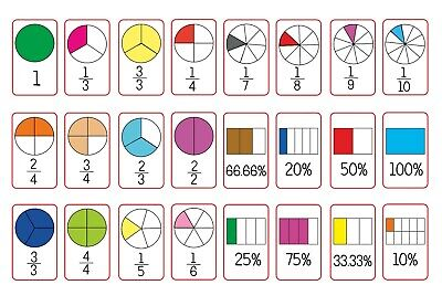 Fractions Flash Cards Percentages Kids Toddlers Preschool Early Learning  EYFS • 3.79£