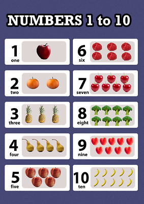 Numbers Educational Pre-school Poster For Kids Learning A3/A4 • 6.99£