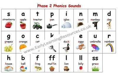 Phonics Sounds Mat A4 Size Poster  Phase 2      Primary School Key Stages • 2.45£