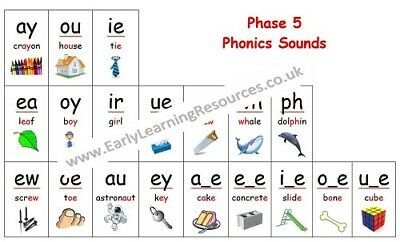 Phonics Sounds Mat A4 Size Poster   Phase 5   Primary School Key Stages • 1.95£