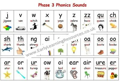 Phonics Sounds Mat  A4 Size Poster   Phase 3  Primary School Key Stages • 2.45£