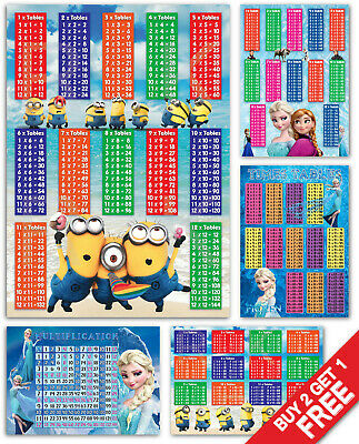 Marvel Lego Minions Frozen Times Tables Multiplication Math Poster Education • 3.44£
