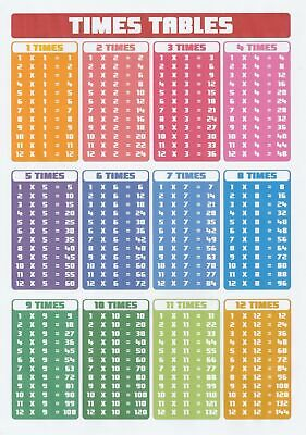 A4 Laminated Times Tables Poster Maths Multiplication Educational Resource • 1.99£