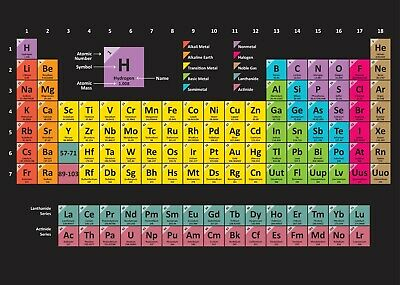 Periodic Table With Chemistry Elements Laminated Flash Card School Home Learn A4 • 3.90£