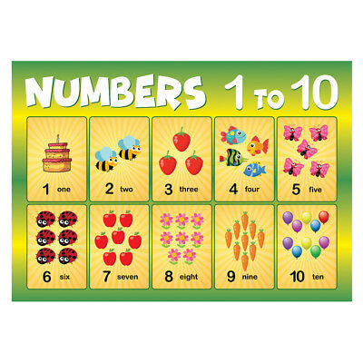 Numbers 1 To 10 Poster, First Learning, Kids Children Classroom School Nursery • 6.99£