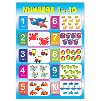 Numbers 1 To 10 Educational Poster, Classroom School Nursery Kids Boy Children  • 6.99£