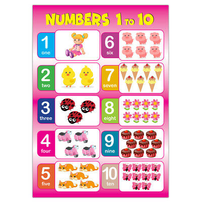 Numbers 1 To 10 Poster, Educational Kids Girl Children Classroom School Nursery • 6.99£