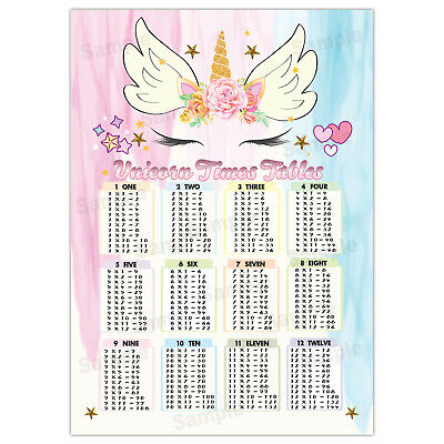 Times Tables Poster Maths Wall Chart Multiplications Educational Unicorn Theme • 6.99£
