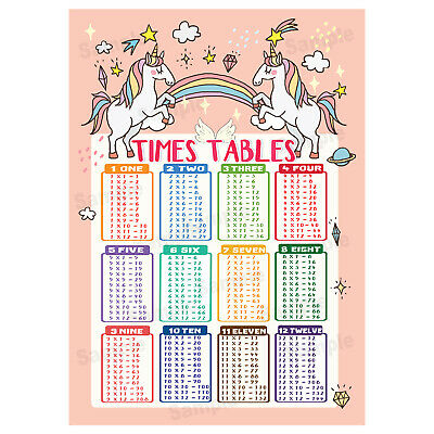 Times Tables Poster Maths Wall Chart Multiplications Educational Unicorn Theme • 3.99£