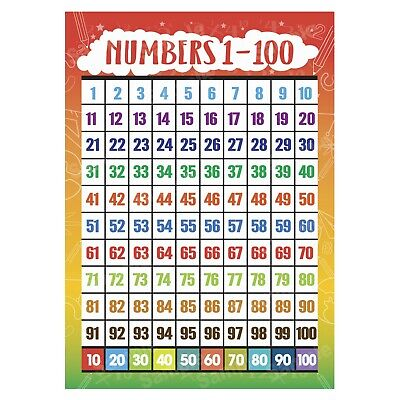 Numbers 1 To 100 First Learning Educational Wall Chart Kids Poster A3 Or A4 Size • 6.99£