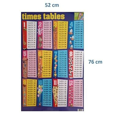 Educational Poster Times Tables Maths Childs Wall Chart Childrens Revision Uk • 5.45£