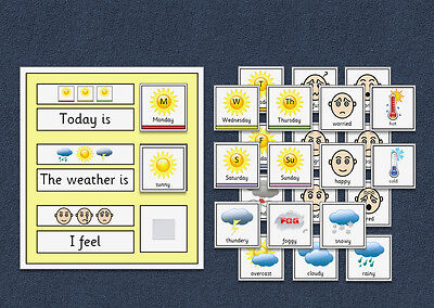 TODAY IS / THE WEATHER IS / I FEEL - Chart - Autism / Speech And Language / SEN • 5£