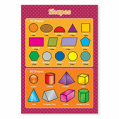 A3 Laminated NEW 2D And 3D Shapes Geometric Maths Educational Poster • 3.50£