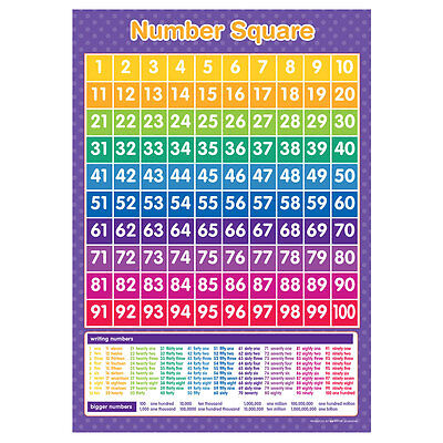 A3 Number Square Poster Educational Learning Teaching Resource • 3.50£