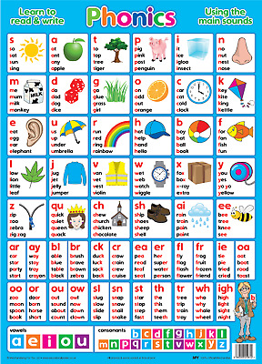 6 X Educational Posters. Laminated. Times Table, Phonics, Alphabet, High Quailty • 8.99£