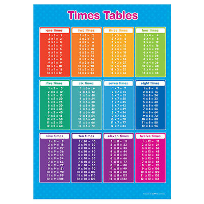A3 Times Table Wall Chart - Blue • 3.50£