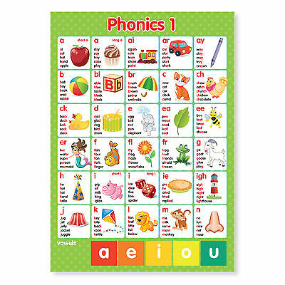 A3 Laminated Phonics Phonemes Graphemes Letters & Sounds Wall Chart X2 • 6.50£