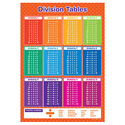 A3 Division Tables Poster Maths Educational Learning Teaching Resource • 3.50£