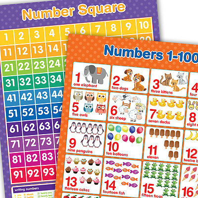 Numbers 1-100 & Number Square Wall Chart A3  • 6.50£