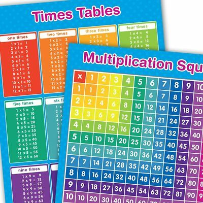 A3 Times Table & Multiplication Square Posters Maths Learning Education Posters • 6.50£