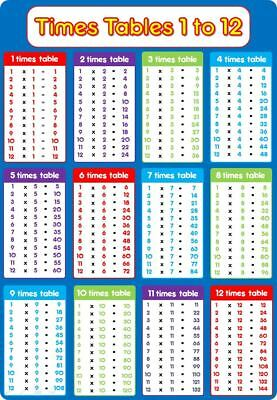 TIMES TABLE A4 Laminated Poster BLUE Maths Multiplication Educational Resource • 2.19£