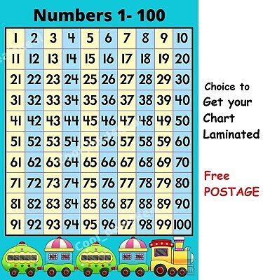 Educational 100 Number Square Maths Poster Only Or Laminated Chart Free Postage • 9.99£