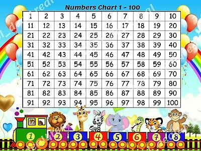 Educational 100 Numbers Square Maths Poster Only Or Laminated Chart Free Postage • 6.99£