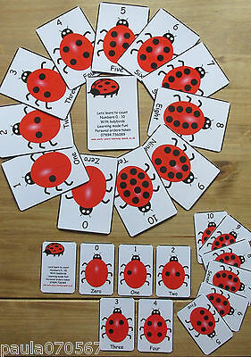 Numbers 0 - 10 Basic Maths Flash Cards ~ Learning To Count ~ Reception Years ~  • 6.95£