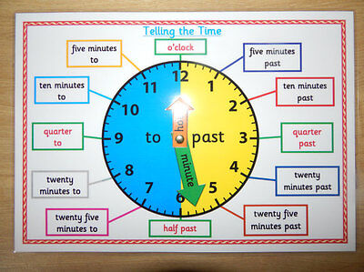 TELLING THE TIME - A4 POSTER/MAT - Clock Face/KS1/KS2 NUMERACY TEACHING RESOURCE • 2£