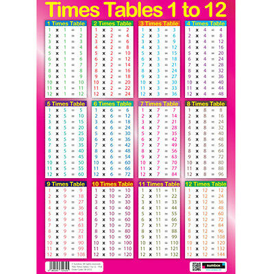 Sumbox Girls Educational Times Tables Maths Sums Poster Wall Chart - Pink (1-12) • 2.95£