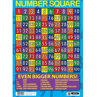 Sumbox Educational Number Square Maths Poster Wall Chart Count 1 - 100 Teaching • 2.95£