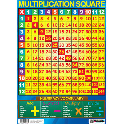 Sumbox Multiplication Square Educational X Times Tables Maths Poster Wall Chart • 2.95£